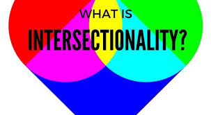 What is 'intersectionality' and why does it matter?